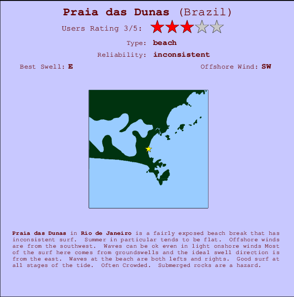Praia das Dunas break location map and break info