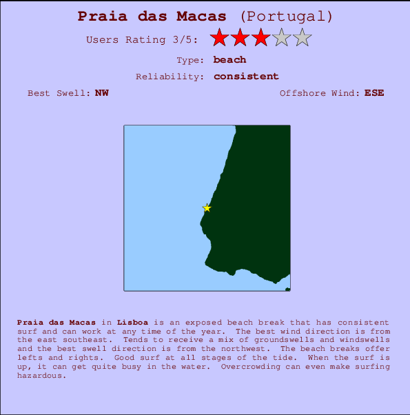 Praia das Macas break location map and break info