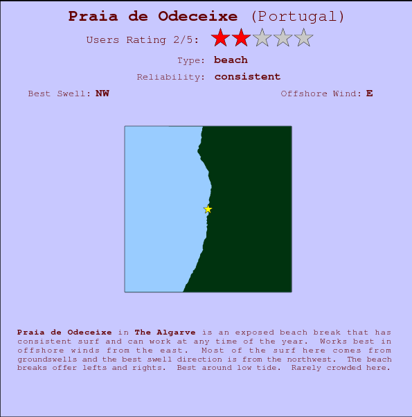 Praia de Odeceixe break location map and break info