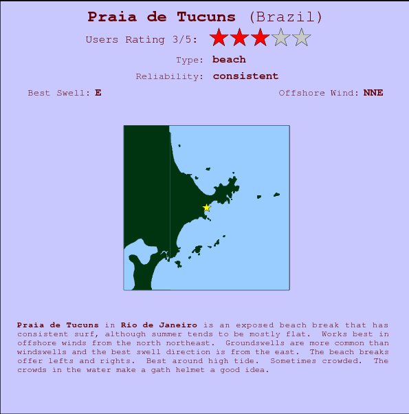 Praia de Tucuns break location map and break info