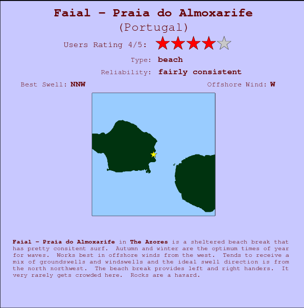 Faial - Praia do Almoxarife break location map and break info