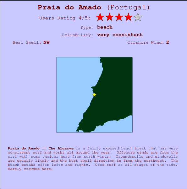 Praia do Amado break location map and break info