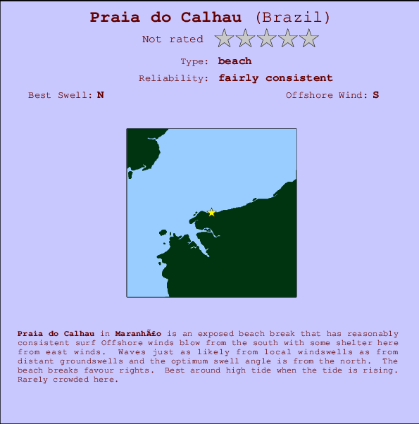 Praia do Calhau break location map and break info
