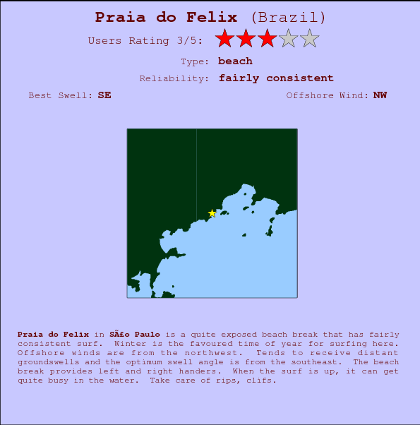 Praia do Felix break location map and break info