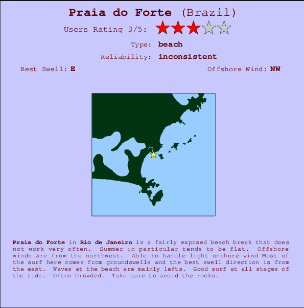 Praia do Forte break location map and break info