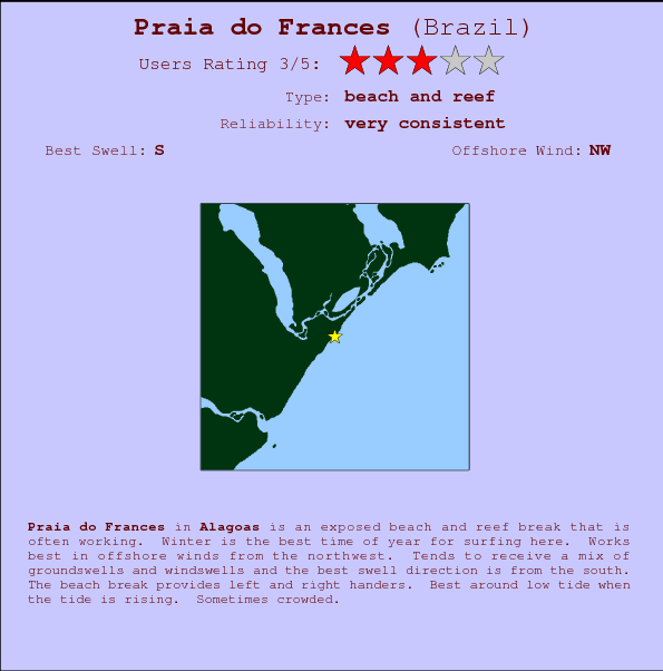 Praia do Frances break location map and break info