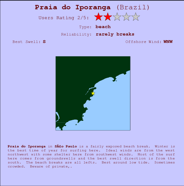 Praia do Iporanga break location map and break info