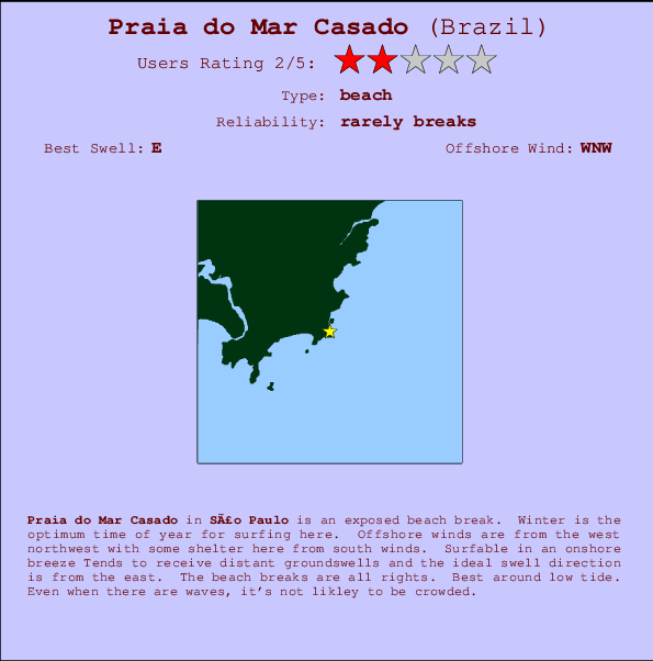 Praia do Mar Casado break location map and break info