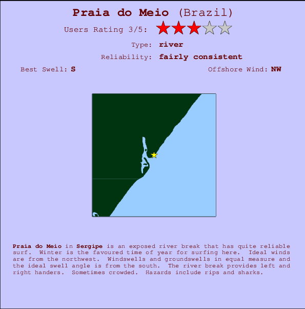 Praia do Meio break location map and break info