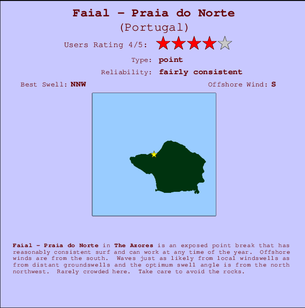 Faial - Praia do Norte break location map and break info