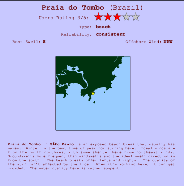 Praia do Tombo break location map and break info