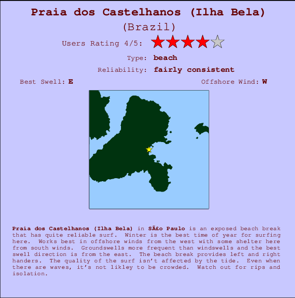 Praia dos Castelhanos (Ilha Bela) break location map and break info