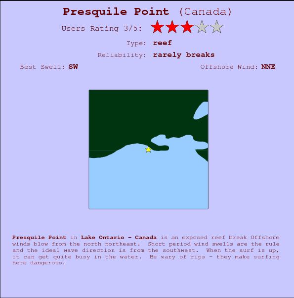 Presquile Point break location map and break info