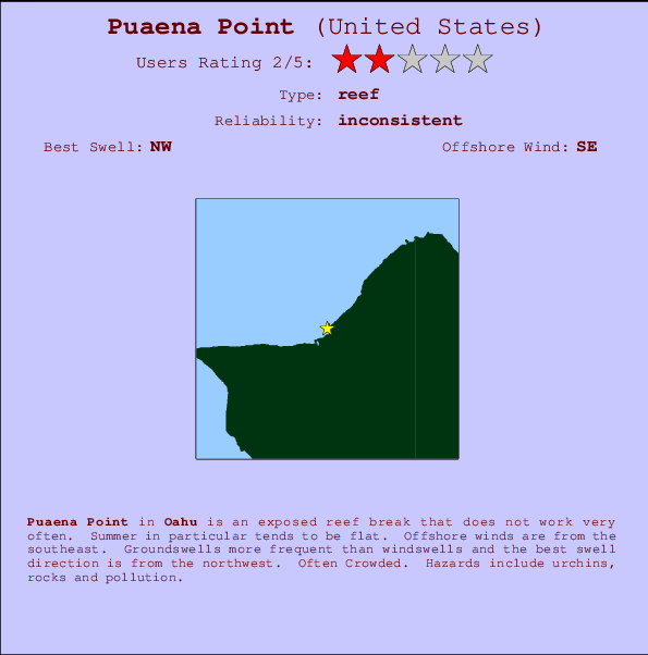 Puaena Point break location map and break info