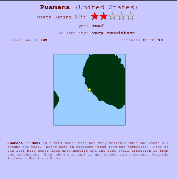 Puamana break location map and break info