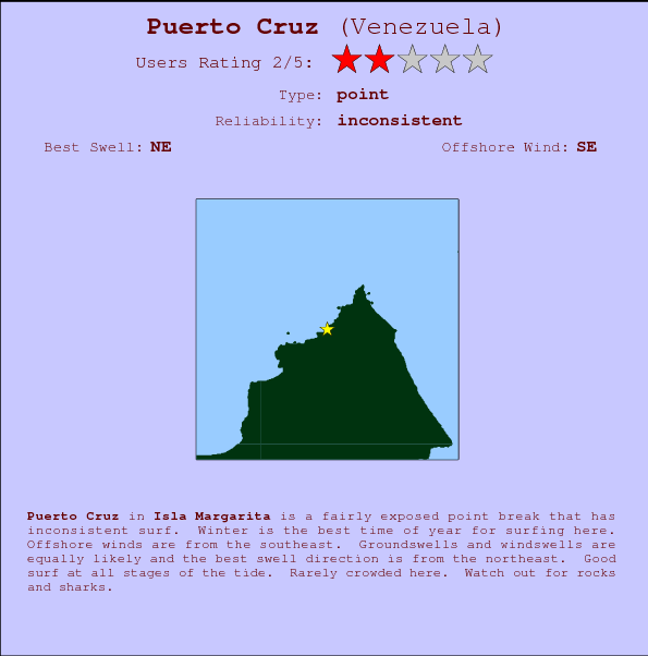 Puerto Cruz break location map and break info