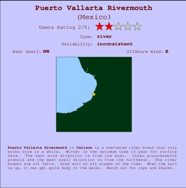 Puerto Vallarta Rivermouth break location map and break info