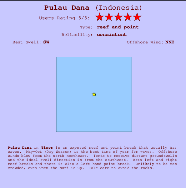 Pulau Dana break location map and break info
