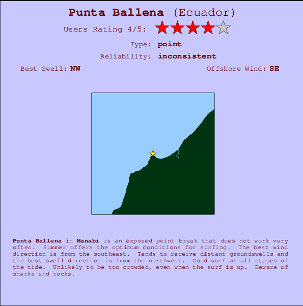 Punta Ballena break location map and break info