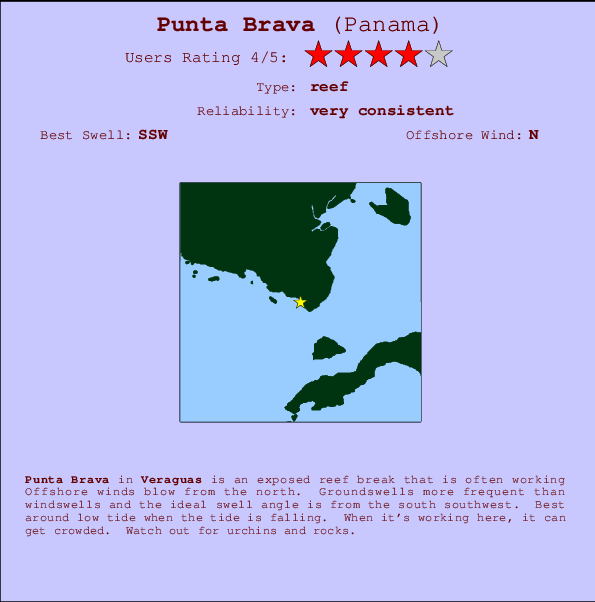 Punta Brava break location map and break info