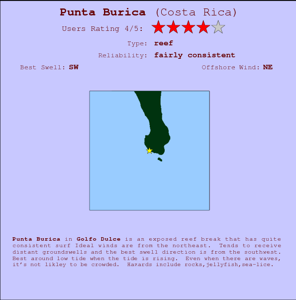 Punta Burica break location map and break info