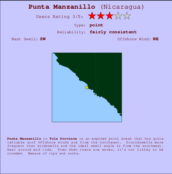 Punta Manzanillo break location map and break info