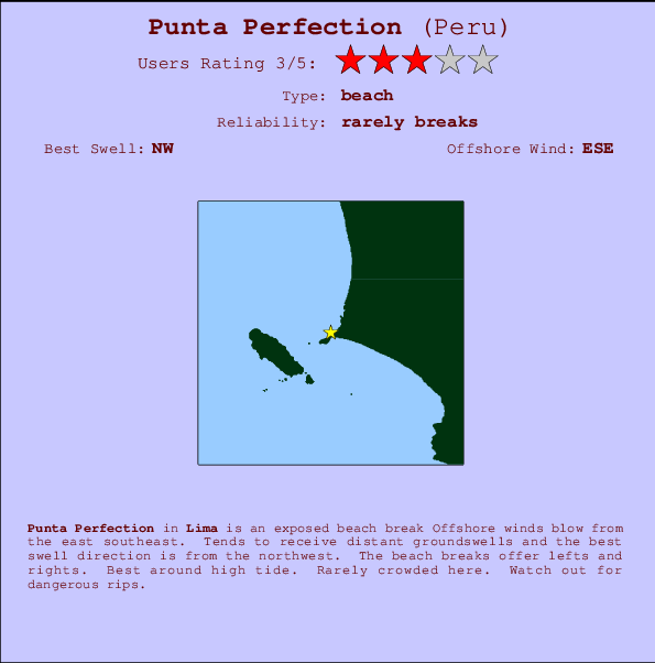 Punta Perfection break location map and break info