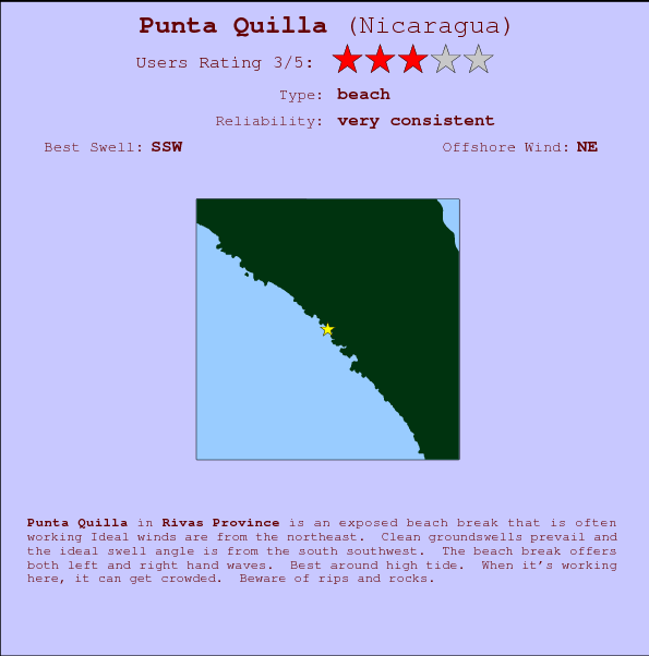 Punta Quilla break location map and break info