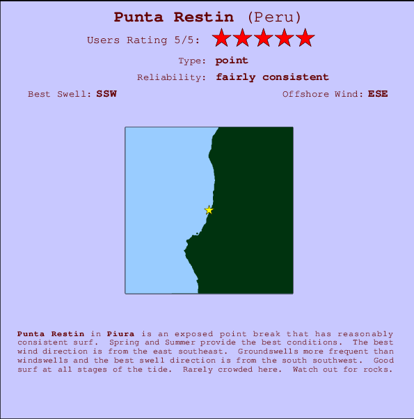 Punta Restin break location map and break info