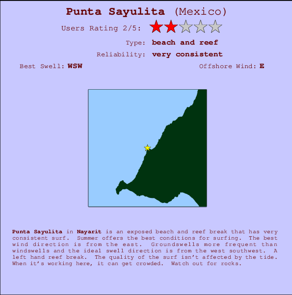 Punta Sayulita break location map and break info