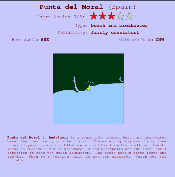 Punta del Moral break location map and break info