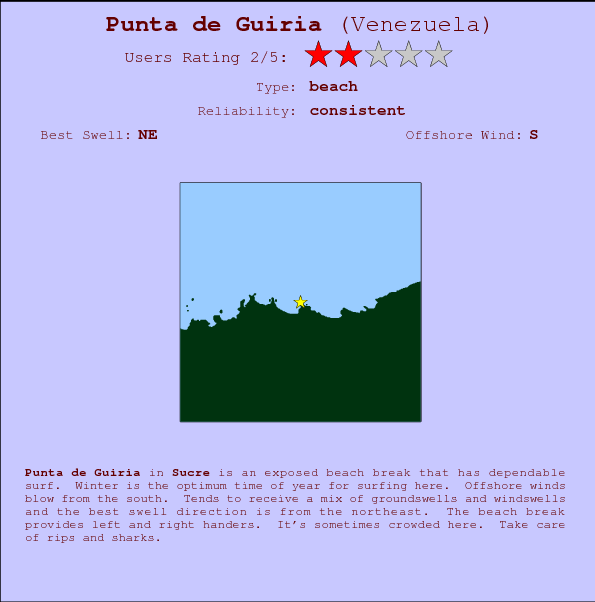 Punta de Guiria break location map and break info