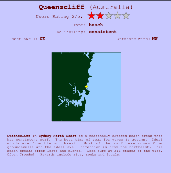 Queenscliff break location map and break info