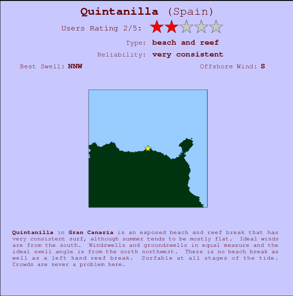 Quintanilla break location map and break info