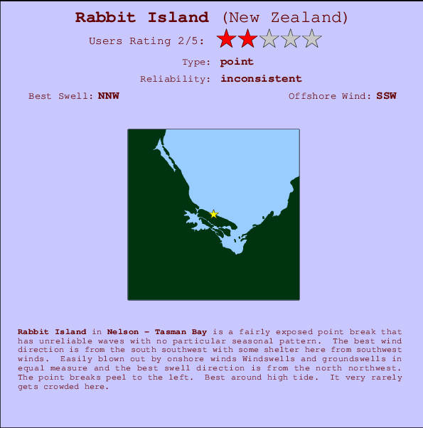 Rabbit Island break location map and break info