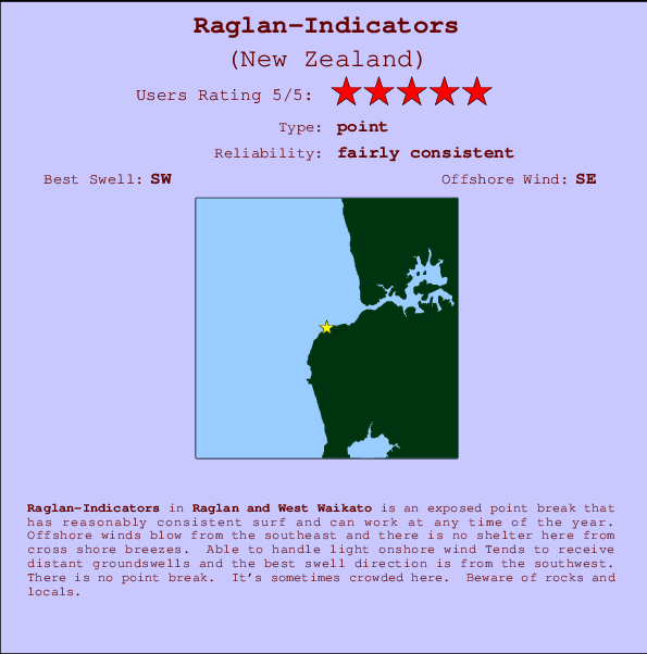 Raglan-Indicators break location map and break info