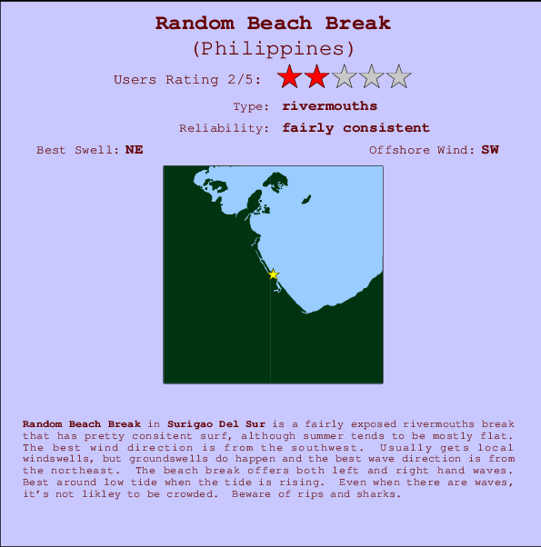 Random Beach Break break location map and break info