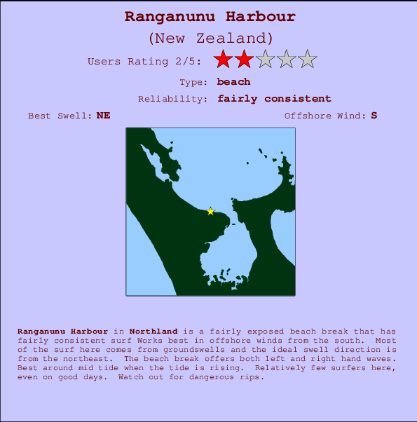 Ranganunu Harbour break location map and break info