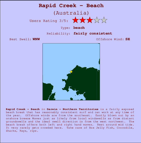 Rapid Creek - Beach break location map and break info