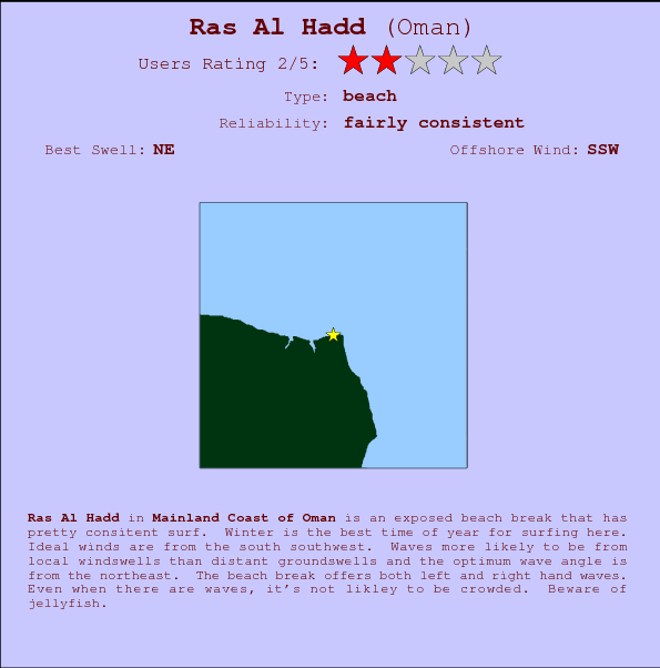 Ras Al Hadd break location map and break info