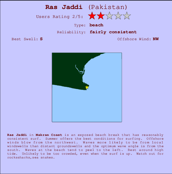Ras Jaddi break location map and break info