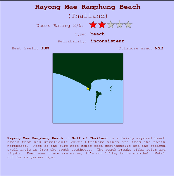 Rayong Mae Ramphung Beach break location map and break info