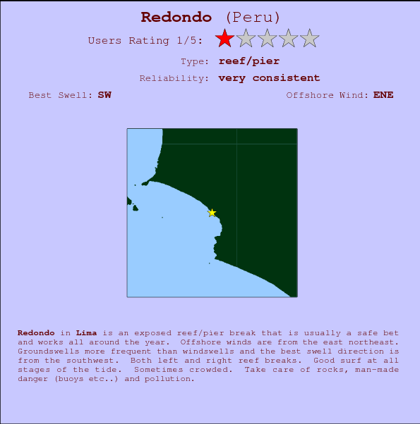 Redondo break location map and break info