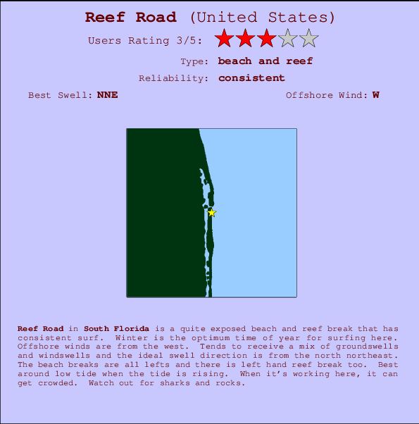 Reef Road break location map and break info