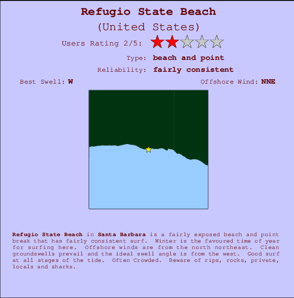 Refugio State Beach break location map and break info