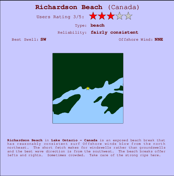 Richardson Beach break location map and break info