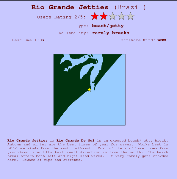 Rio Grande Jetties break location map and break info