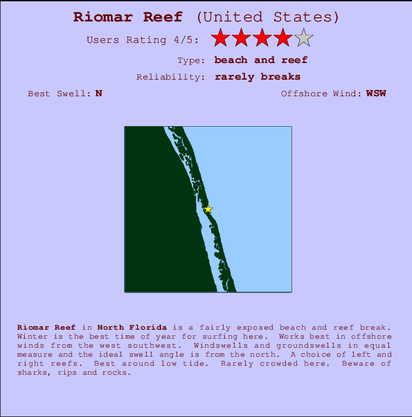 Riomar Reef break location map and break info
