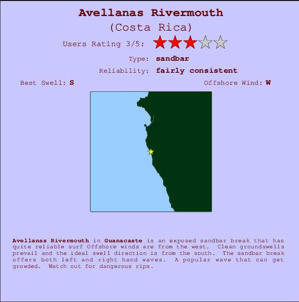 Avellanas Rivermouth break location map and break info