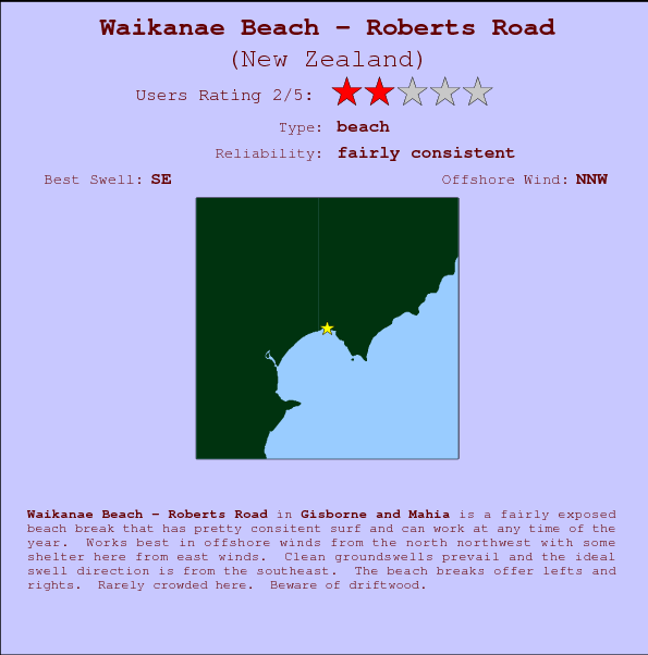 Waikanae Beach - Roberts Road break location map and break info